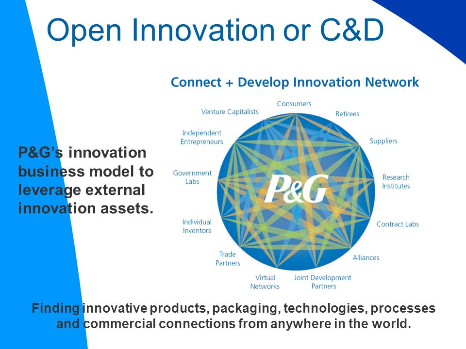 Open Innovation or C&D P&G's innovation business model to leverage external innovation assets.