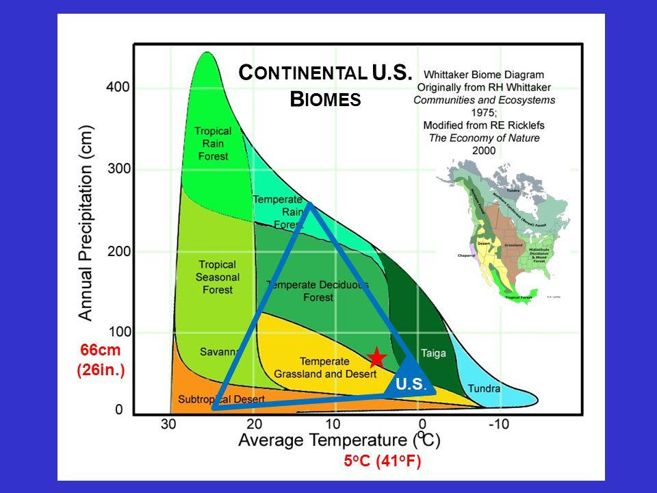 U.S. 5 o C (41 o F) 66cm (26in.) C ONTINENTAL U.S. B IOMES
