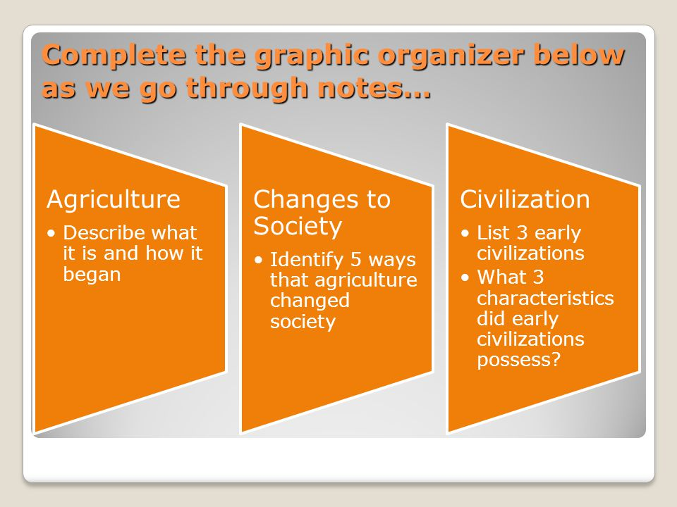 Complete the graphic organizer below as we go through notes… Agriculture Describe what it is and how it began Changes to Society Identify 5 ways that agriculture changed society Civilization List 3 early civilizations What 3 characteristics did early civilizations possess