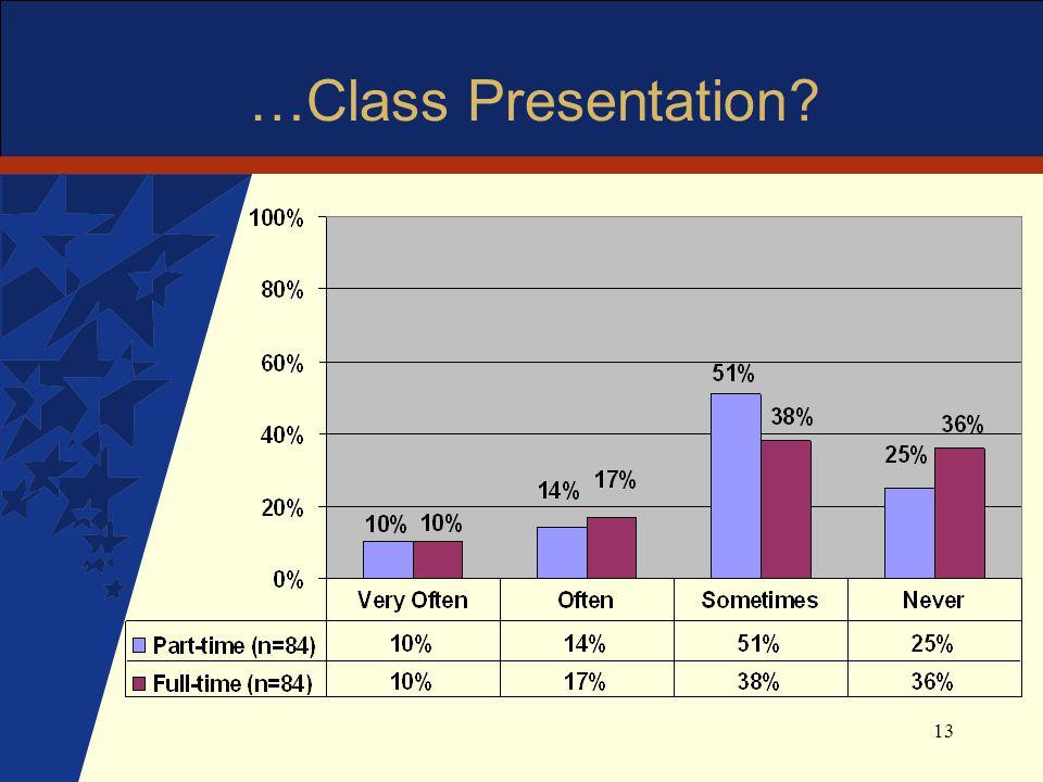 13 …Class Presentation