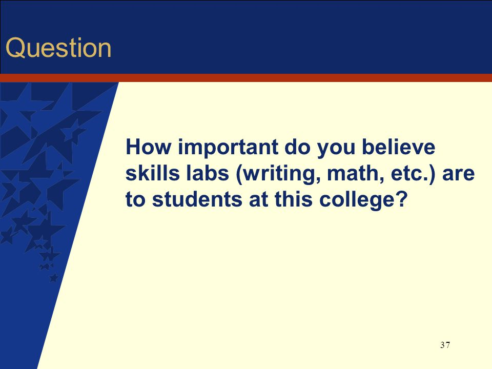 37 Question How important do you believe skills labs (writing, math, etc.) are to students at this college?
