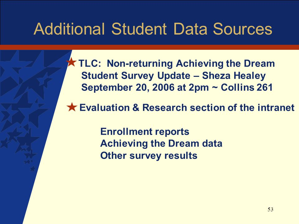 53 Additional Student Data Sources TLC: Non-returning Achieving the Dream Student Survey Update – Sheza Healey September 20, 2006 at 2pm ~ Collins 261 Evaluation & Research section of the intranet Enrollment reports Achieving the Dream data Other survey results