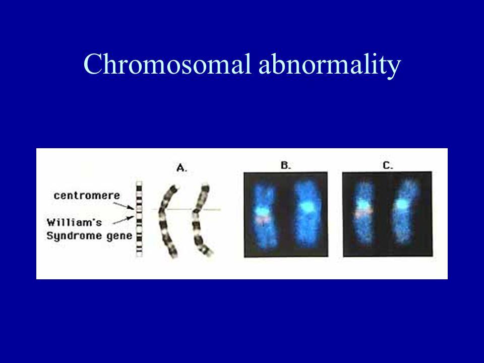 Chromosomal abnormality