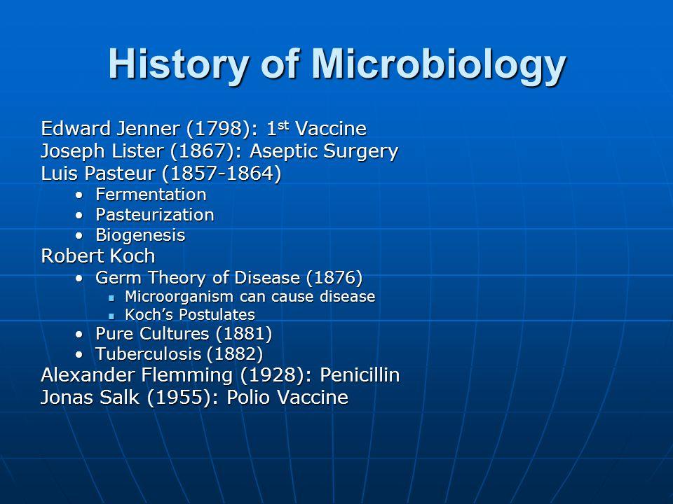 History of Microbiology Edward Jenner (1798): 1 st Vaccine Joseph Lister (1867): Aseptic Surgery Luis Pasteur (1857-1864) FermentationFermentation PasteurizationPasteurization BiogenesisBiogenesis Robert Koch Germ Theory of Disease (1876)Germ Theory of Disease (1876) Microorganism can cause disease Microorganism can cause disease Koch's Postulates Koch's Postulates Pure Cultures (1881)Pure Cultures (1881) Tuberculosis (1882)Tuberculosis (1882) Alexander Flemming (1928): Penicillin Jonas Salk (1955): Polio Vaccine