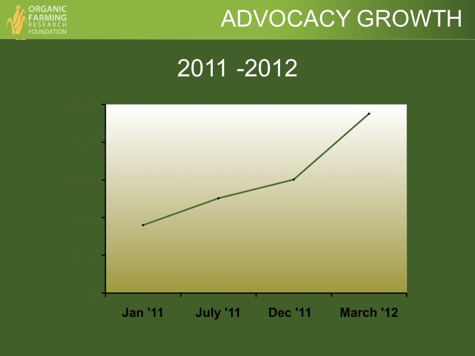 ADVOCACY GROWTH 2011 -2012