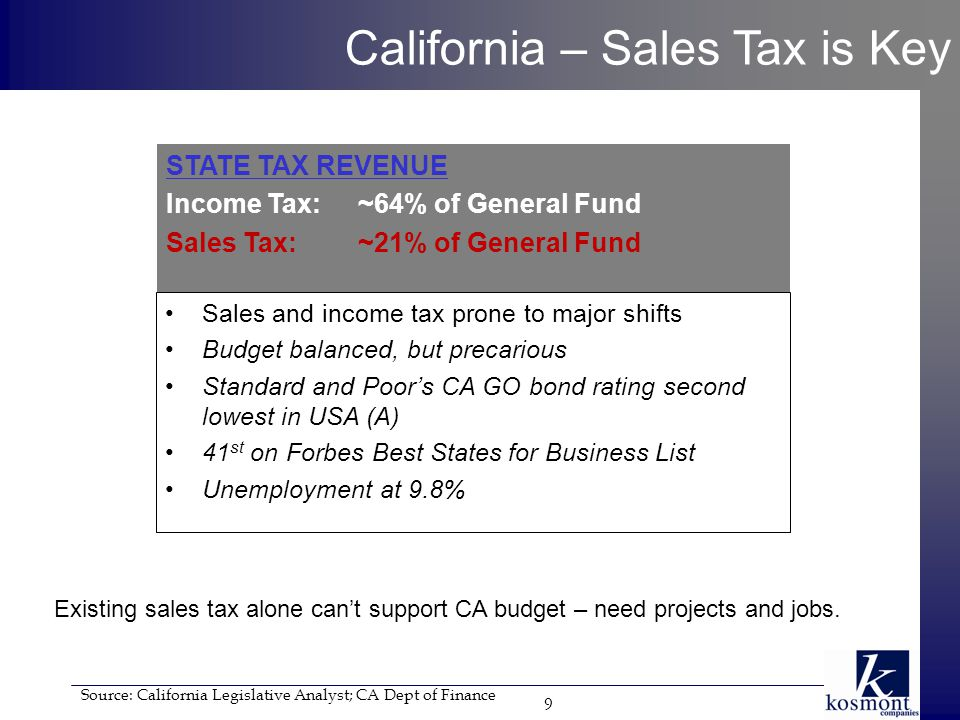 STATE TAX REVENUE Income Tax: ~64% of General Fund Sales Tax:~21% of General Fund Source: California Legislative Analyst; CA Dept of Finance California – Sales Tax is Key 9 Sales and income tax prone to major shifts Budget balanced, but precarious Standard and Poor's CA GO bond rating second lowest in USA (A) 41 st on Forbes Best States for Business List Unemployment at 9.8% Existing sales tax alone can't support CA budget – need projects and jobs.