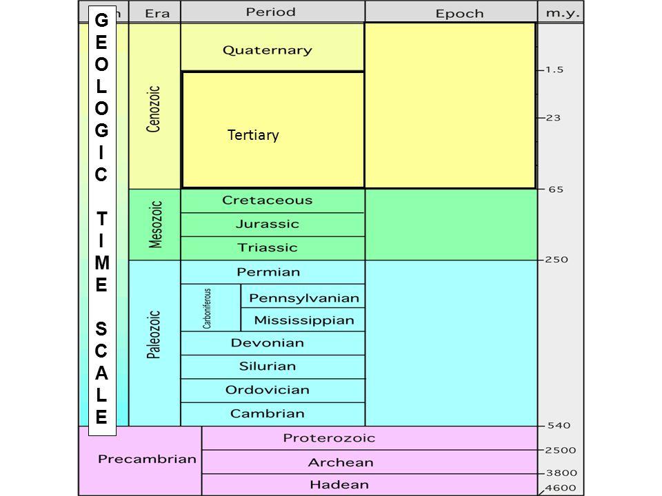 GEOLOGICTIMESCALEGEOLOGICTIMESCALE