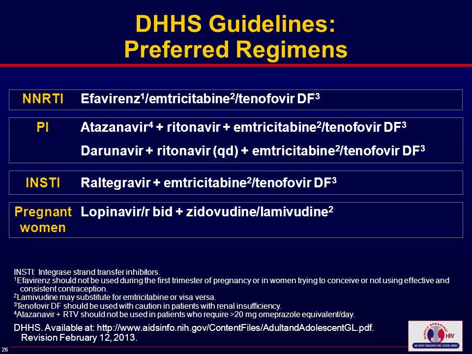26 DHHS Guidelines: Preferred Regimens NNRTIEfavirenz 1 /emtricitabine 2 /tenofovir DF 3 PIAtazanavir 4 + ritonavir + emtricitabine 2 /tenofovir DF 3 Darunavir + ritonavir (qd) + emtricitabine 2 /tenofovir DF 3 INSTIRaltegravir + emtricitabine 2 /tenofovir DF 3 Pregnant women Lopinavir/r bid + zidovudine/lamivudine 2 INSTI: Integrase strand transfer inhibitors.