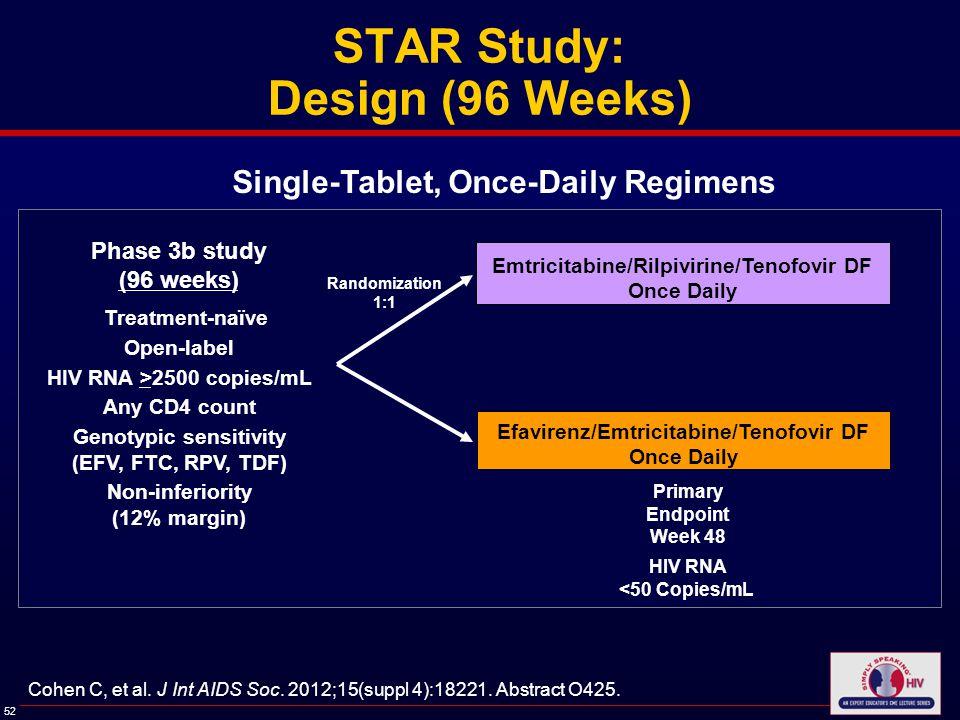 52 STAR Study: Design (96 Weeks) Randomization 1:1 Efavirenz/Emtricitabine/Tenofovir DF Once Daily Cohen C, et al.