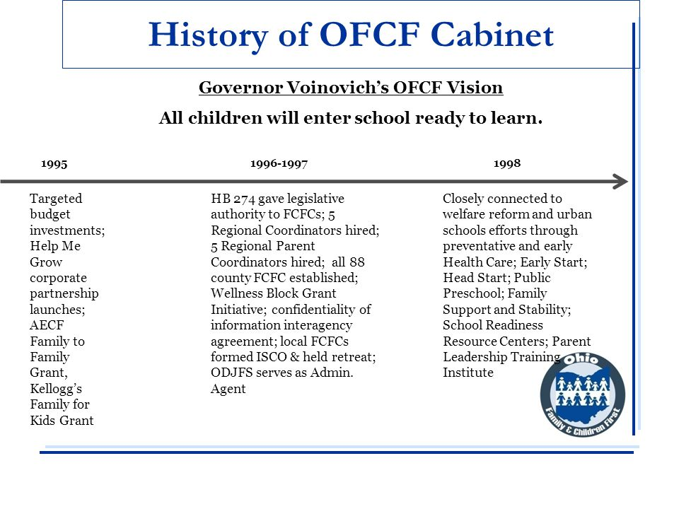History of OFCF Cabinet Grant received from the NGA to create a family policy academy; state team forms 19911992 First Statute Enacted; Pilot in 13 counties; other voluntary counties also begin; began holding OFCF sponsored conferences with 500-700 attending; Special Children's Budget Analysis developed Governor Voinovich's OFCF Vision All children will enter school ready to learn.