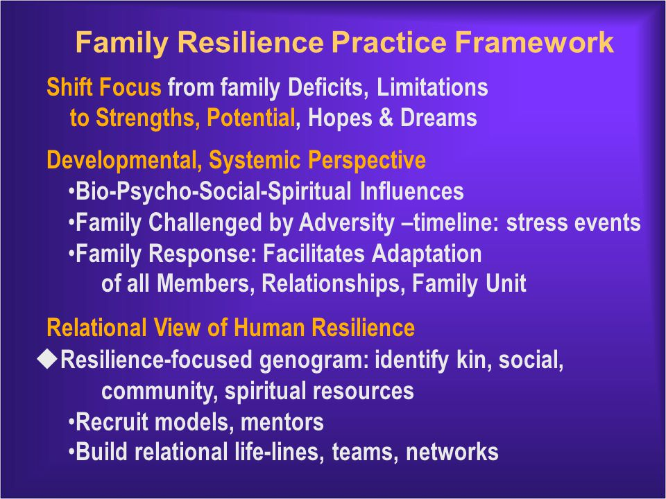 Family Resilience Practice Framework Shift Focus from family Deficits, Limitations to Strengths, Potential, Hopes & Dreams Developmental, Systemic Perspective Bio-Psycho-Social-Spiritual Influences Family Challenged by Adversity –timeline: stress events Family Response: Facilitates Adaptation of all Members, Relationships, Family Unit Relational View of Human Resilience  Resilience-focused genogram: identify kin, social, community, spiritual resources Recruit models, mentors Build relational life-lines, teams, networks