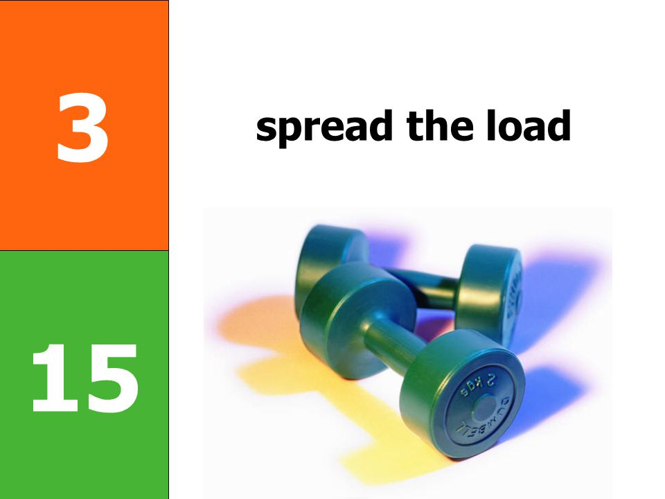 3 15 spread the load