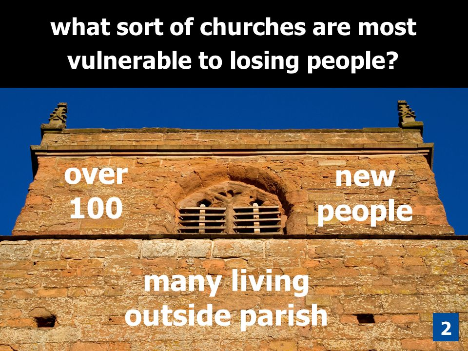 over 100 2 what sort of churches are most vulnerable to losing people? new people many living outside parish
