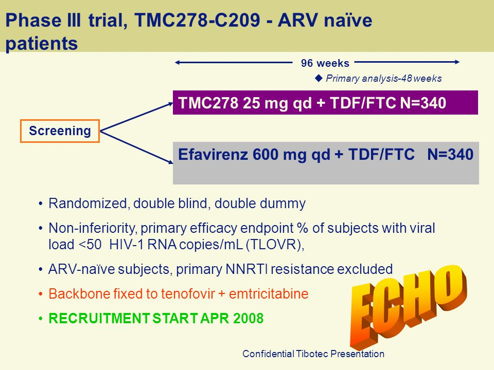 Confidential Tibotec Presentation Phase III trial, TMC278-C209 - ARV naïve patients Randomized, double blind, double dummy Non-inferiority, primary efficacy endpoint % of subjects with viral load <50 HIV-1 RNA copies/mL (TLOVR), ARV-naïve subjects, primary NNRTI resistance excluded Backbone fixed to tenofovir + emtricitabine RECRUITMENT START APR 2008 Screening TMC278 25 mg qd + TDF/FTC N=340 Efavirenz 600 mg qd + TDF/FTC N=340 96 weeks  Primary analysis-48 weeks