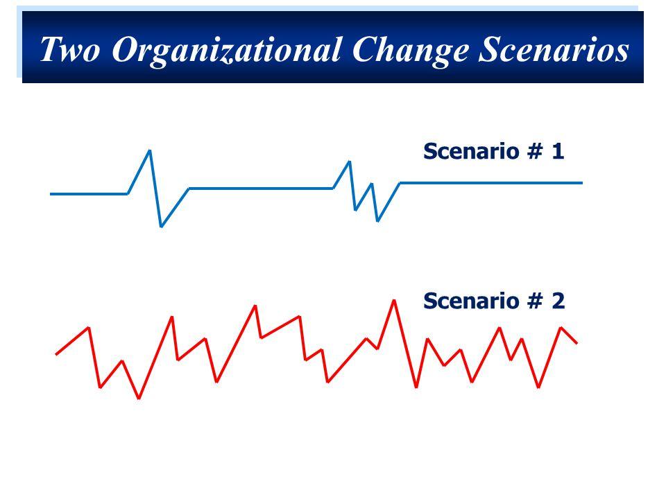 Scenario # 1 Scenario # 2 Two Organizational Change Scenarios