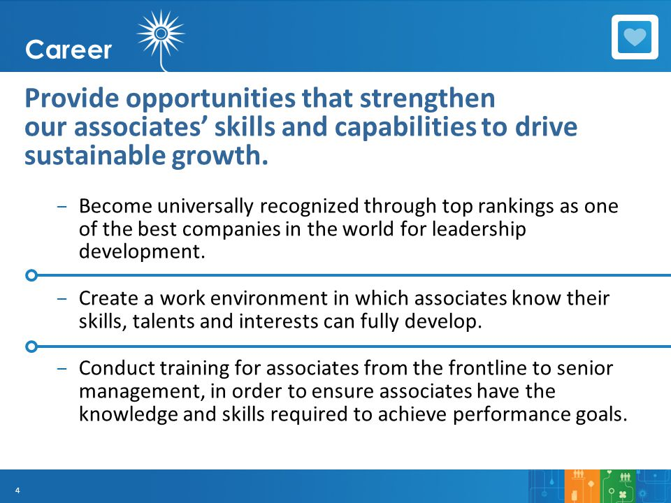 4 Career Provide opportunities that strengthen our associates' skills and capabilities to drive sustainable growth. – Become universally recognized th