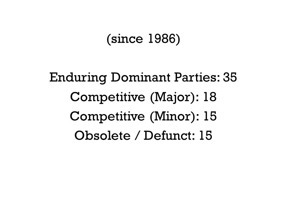 (since 1986) Enduring Dominant Parties: 35 Competitive (Major): 18 Competitive (Minor): 15 Obsolete / Defunct: 15