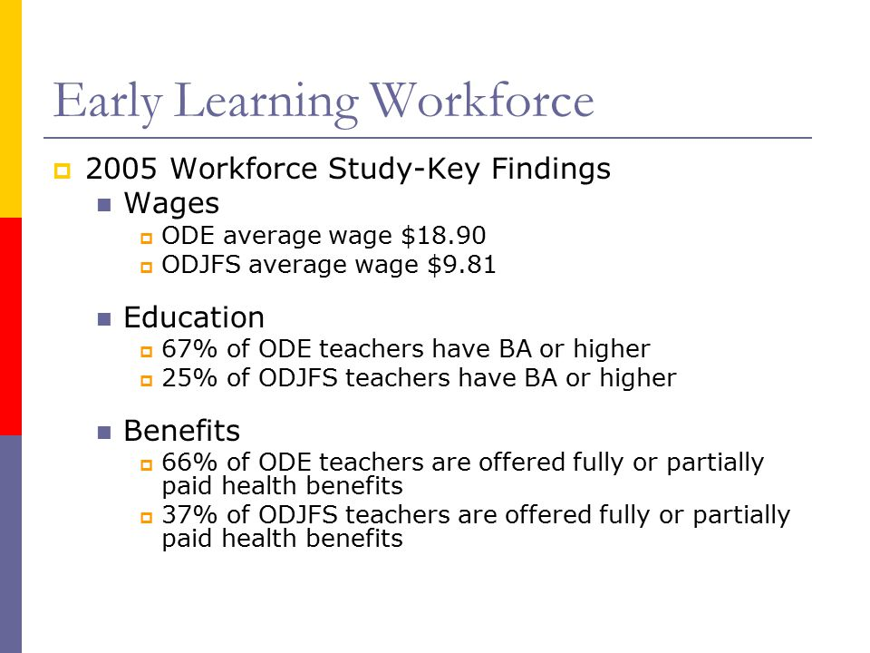 Early Learning Workforce  2005 Workforce Study-Key Findings Wages  ODE average wage $18.90  ODJFS average wage $9.81 Education  67% of ODE teachers have BA or higher  25% of ODJFS teachers have BA or higher Benefits  66% of ODE teachers are offered fully or partially paid health benefits  37% of ODJFS teachers are offered fully or partially paid health benefits