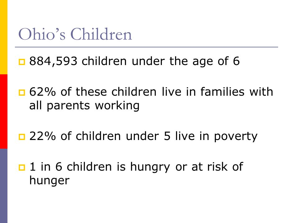 Ohio's Children  884,593 children under the age of 6  62% of these children live in families with all parents working  22% of children under 5 live in poverty  1 in 6 children is hungry or at risk of hunger