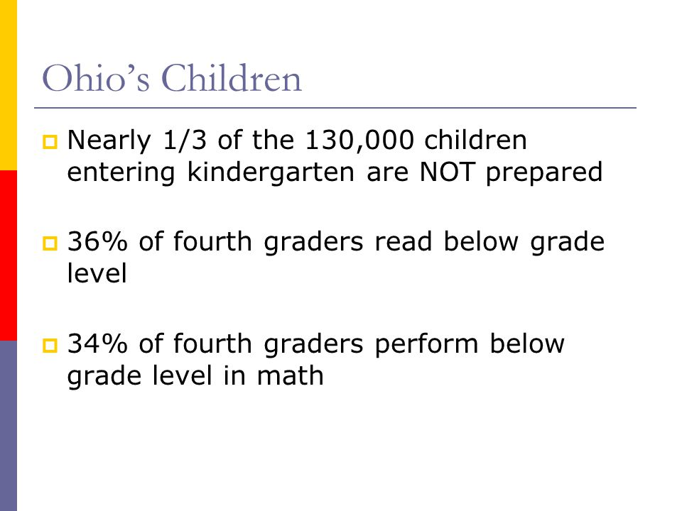 Ohio's Children  Nearly 1/3 of the 130,000 children entering kindergarten are NOT prepared  36% of fourth graders read below grade level  34% of fourth graders perform below grade level in math