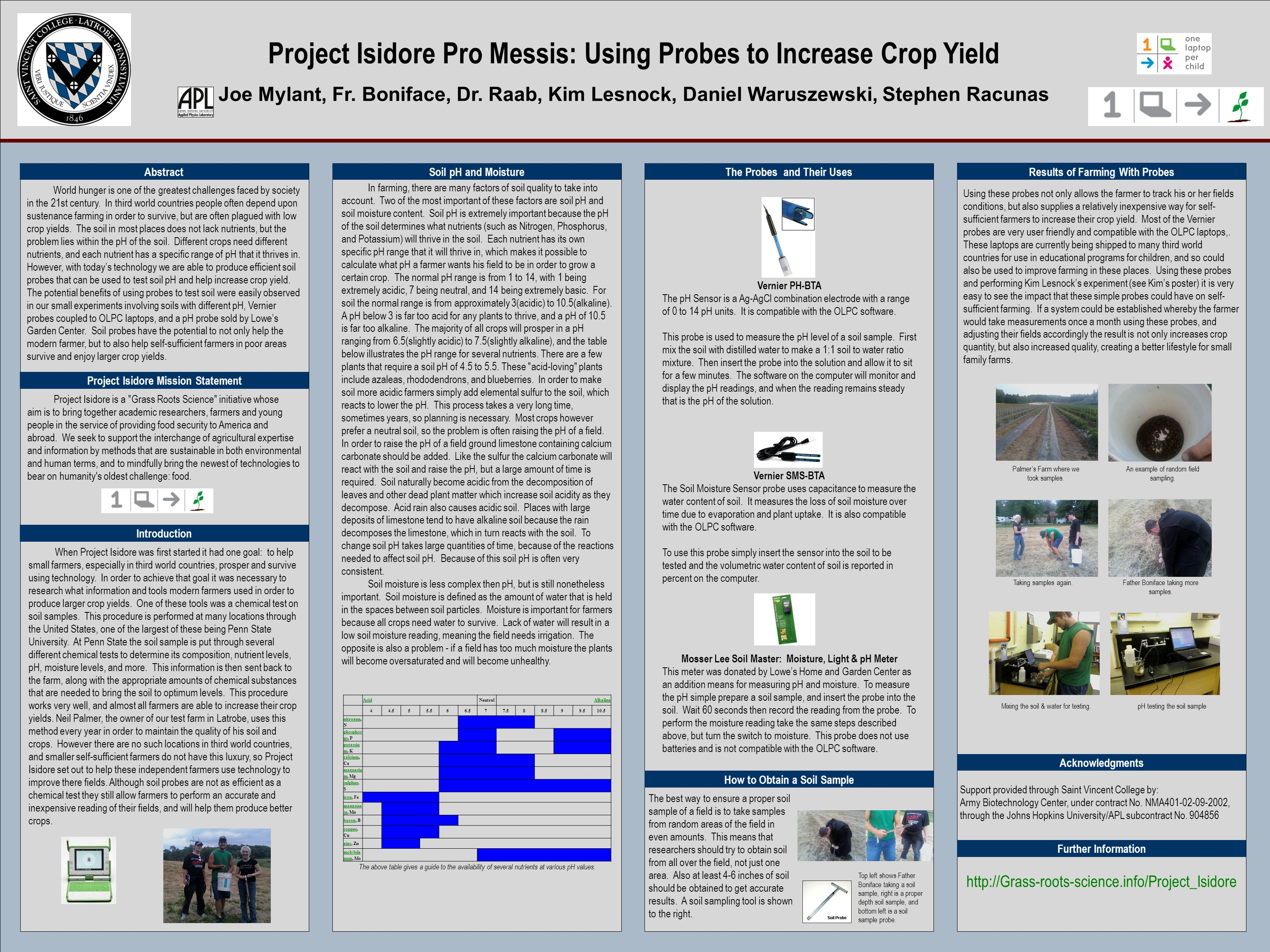 Project Isidore Pro Messis: Using Probes to Increase Crop Yield Joe Mylant, Fr.