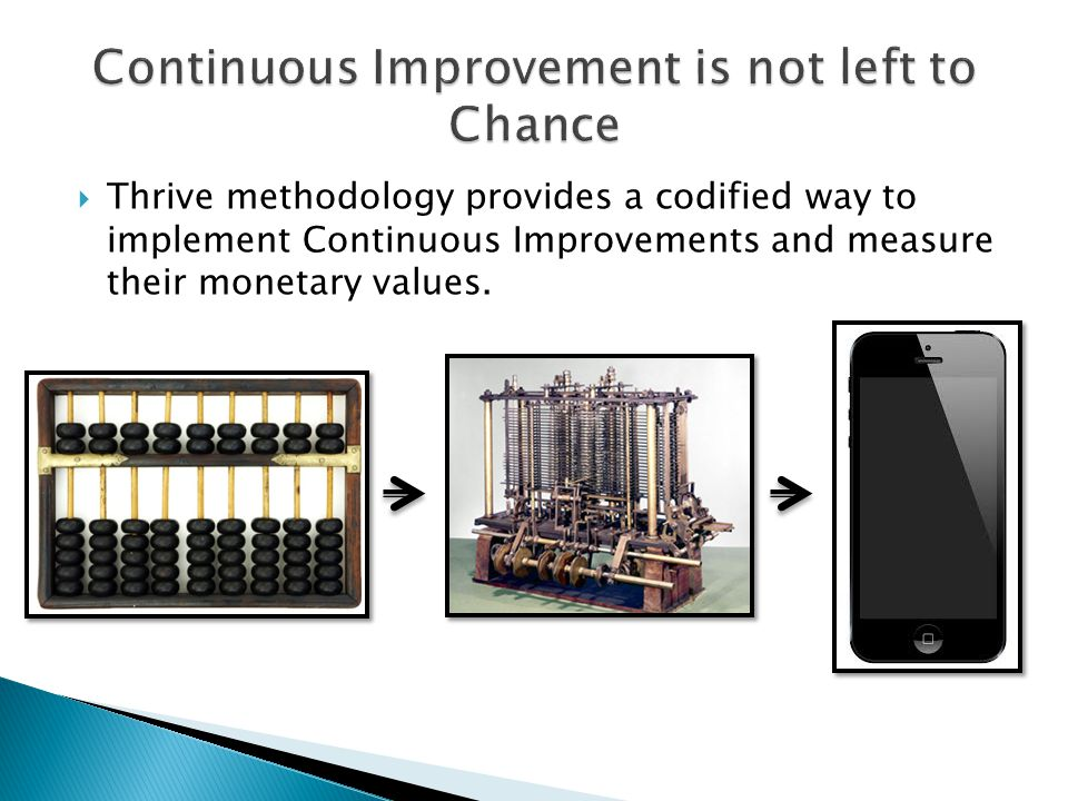  Thrive methodology provides a codified way to implement Continuous Improvements and measure their monetary values.