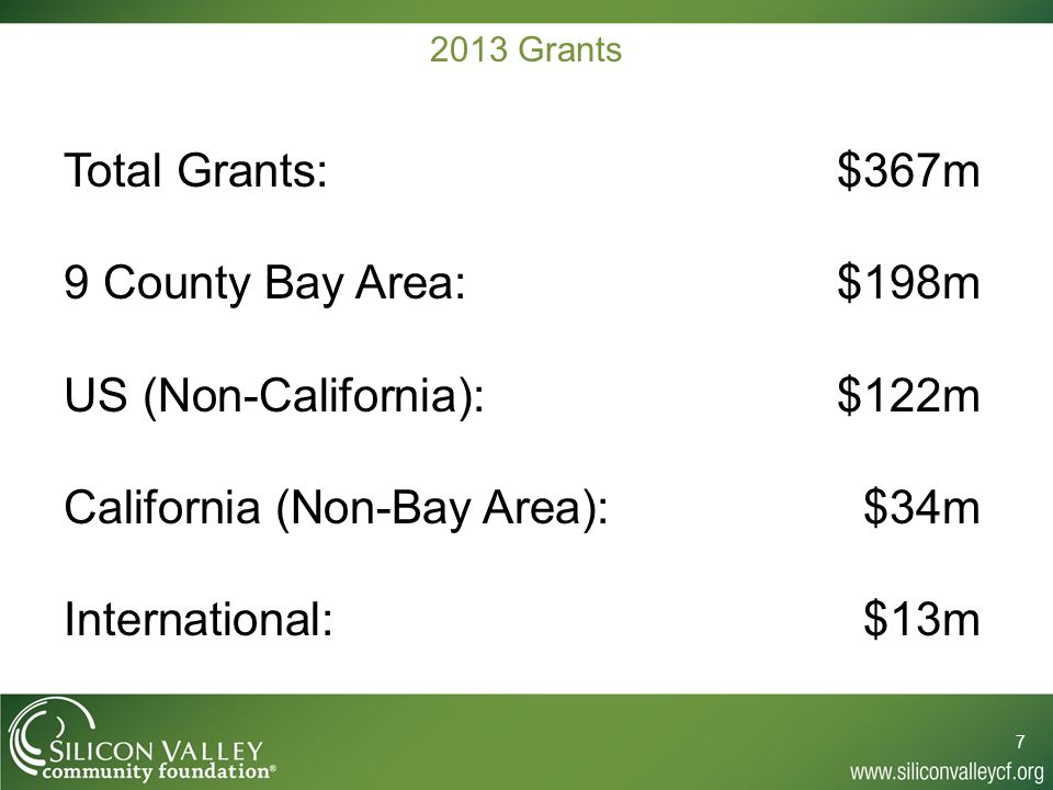 2013 Grants 7 Total Grants: $367m 9 County Bay Area: $198m US (Non-California): $122m California (Non-Bay Area): $34m International: $13m