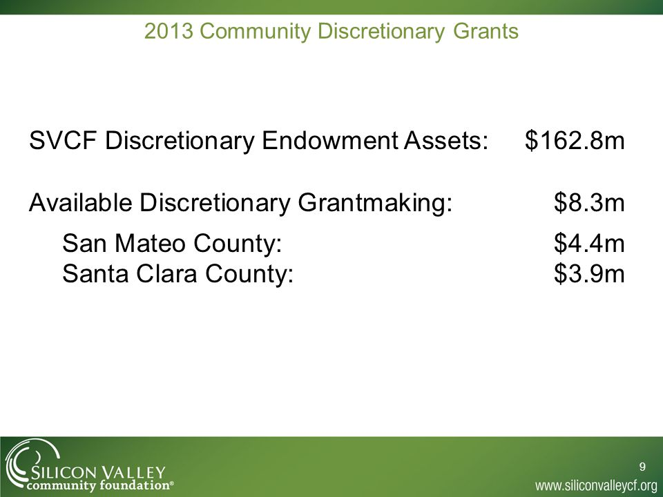 2013 Community Discretionary Grants 9 SVCF Discretionary Endowment Assets:$162.8m Available Discretionary Grantmaking:$8.3m San Mateo County:$4.4m Santa Clara County:$3.9m