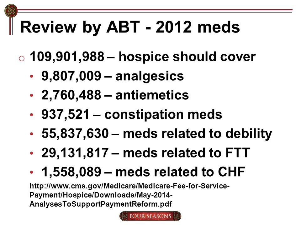 Review by ABT - 2012 meds o 109,901,988 – hospice should cover 9,807,009 – analgesics 2,760,488 – antiemetics 937,521 – constipation meds 55,837,630 – meds related to debility 29,131,817 – meds related to FTT 1,558,089 – meds related to CHF http://www.cms.gov/Medicare/Medicare-Fee-for-Service- Payment/Hospice/Downloads/May-2014- AnalysesToSupportPaymentReform.pdf