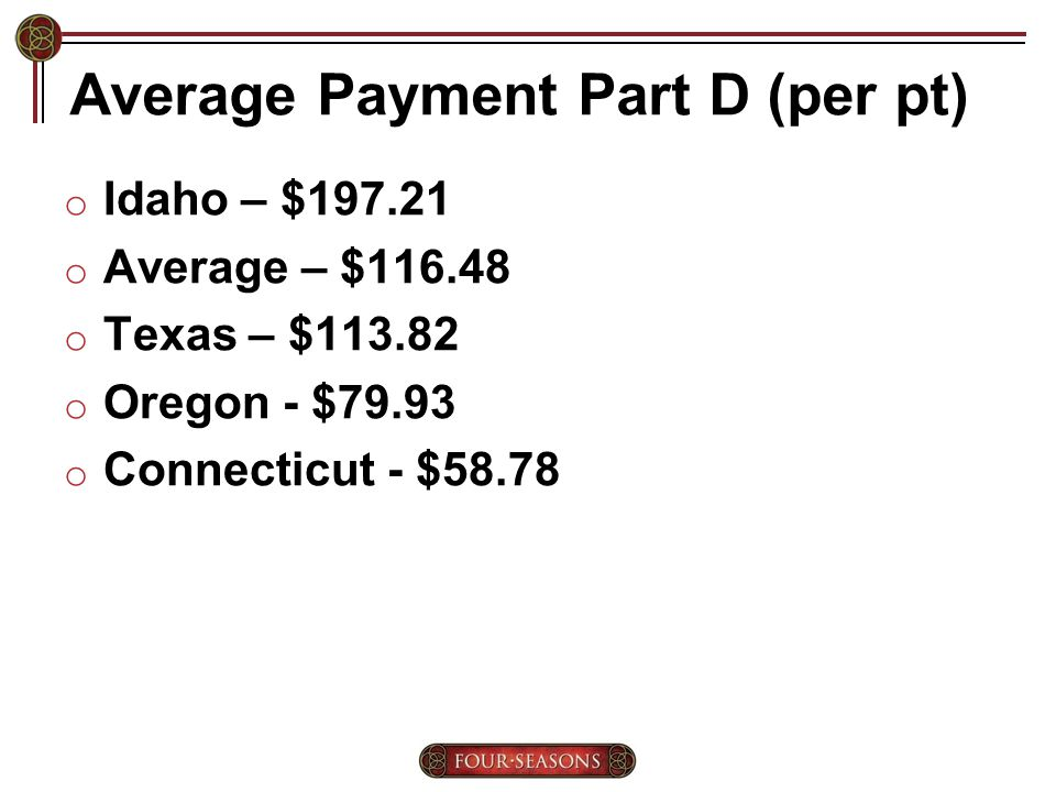 Average Payment Part D (per pt) o Idaho – $197.21 o Average – $116.48 o Texas – $113.82 o Oregon - $79.93 o Connecticut - $58.78