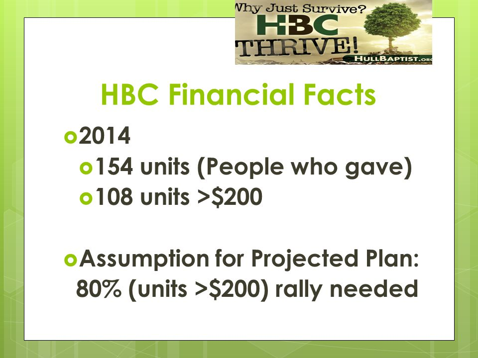 HBC Financial Facts  2014  154 units (People who gave)  108 units >$200  Assumption for Projected Plan: 80% (units >$200) rally needed