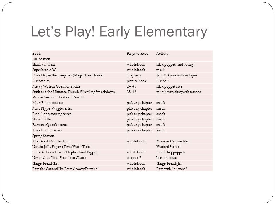 Let's Play. Early Elementary BookPages to ReadActivity Fall Session Shark vs.