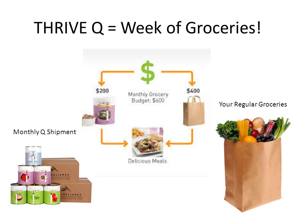 THRIVE Q = Week of Groceries! Your Regular Groceries Monthly Q Shipment