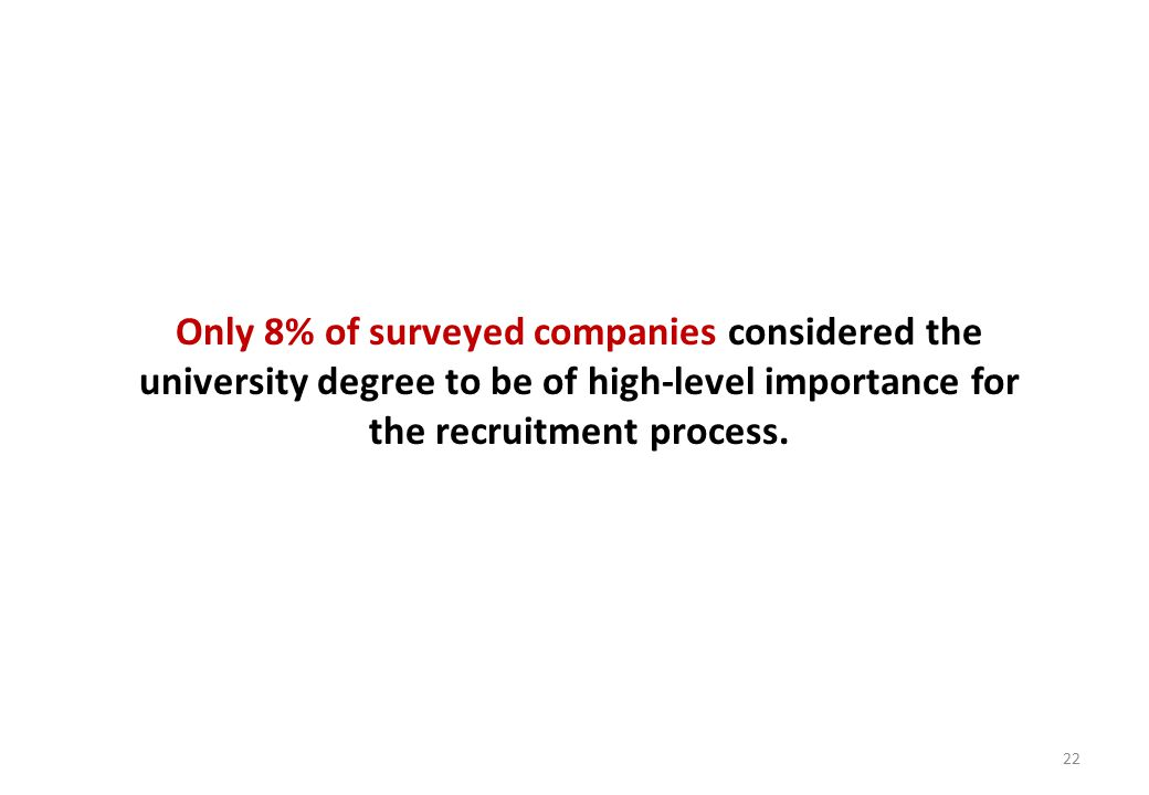 22 Only 8% of surveyed companies considered the university degree to be of high-level importance for the recruitment process.