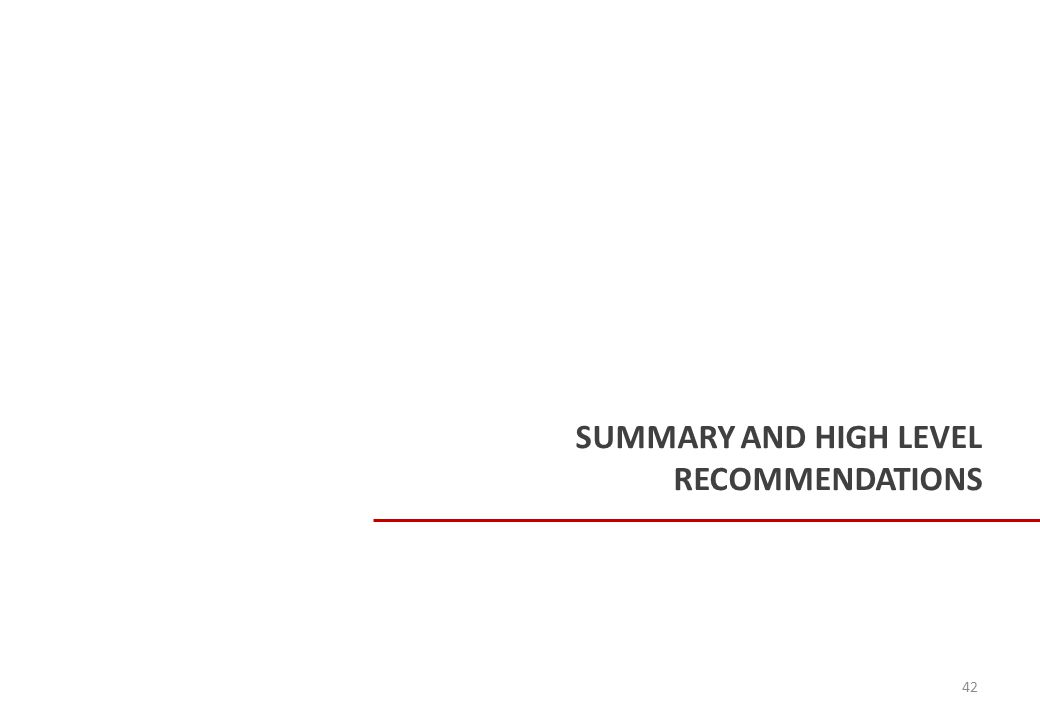 SUMMARY AND HIGH LEVEL RECOMMENDATIONS 42