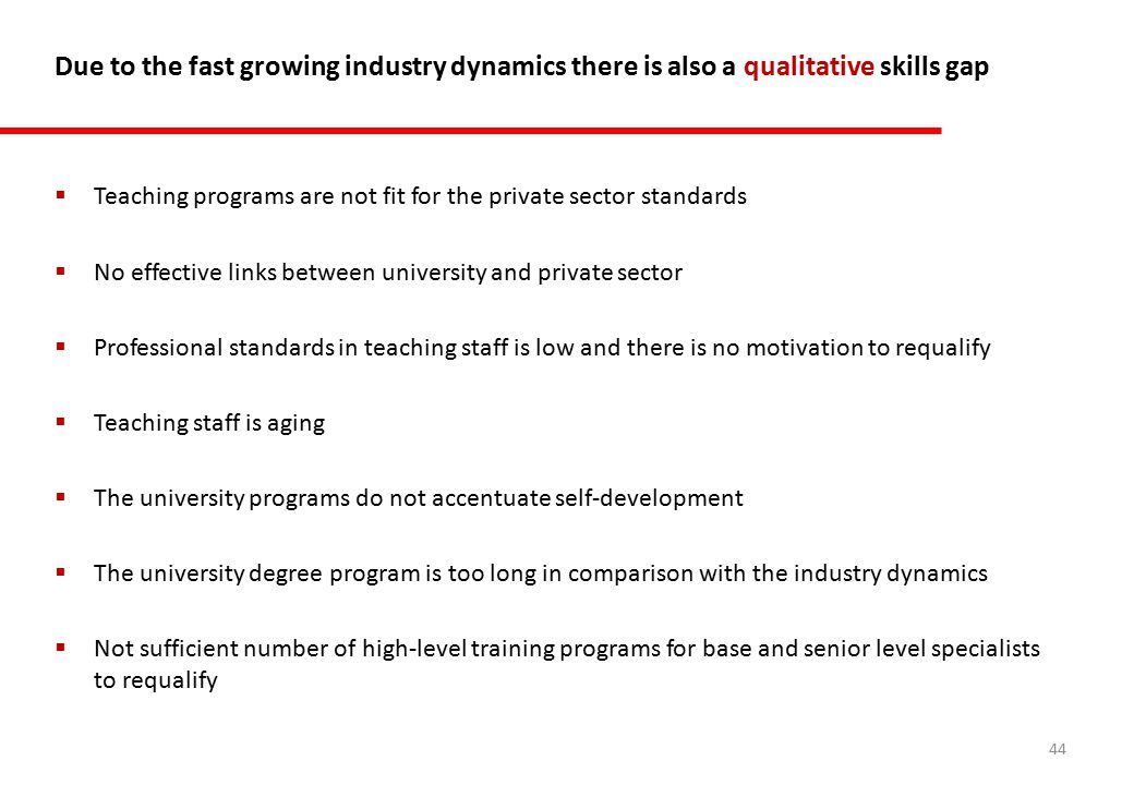 44 Due to the fast growing industry dynamics there is also a qualitative skills gap  Teaching programs are not fit for the private sector standards  No effective links between university and private sector  Professional standards in teaching staff is low and there is no motivation to requalify  Teaching staff is aging  The university programs do not accentuate self-development  The university degree program is too long in comparison with the industry dynamics  Not sufficient number of high-level training programs for base and senior level specialists to requalify