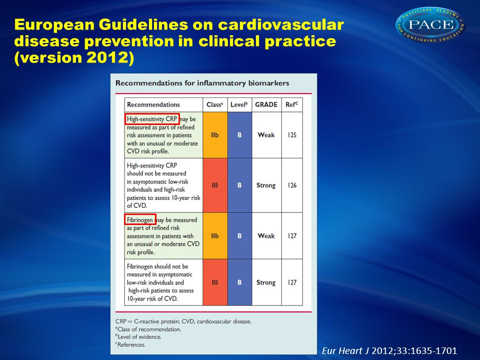 European Guidelines on cardiovascular disease prevention in clinical practice (version 2012) Eur Heart J 2012;33:1635-1701