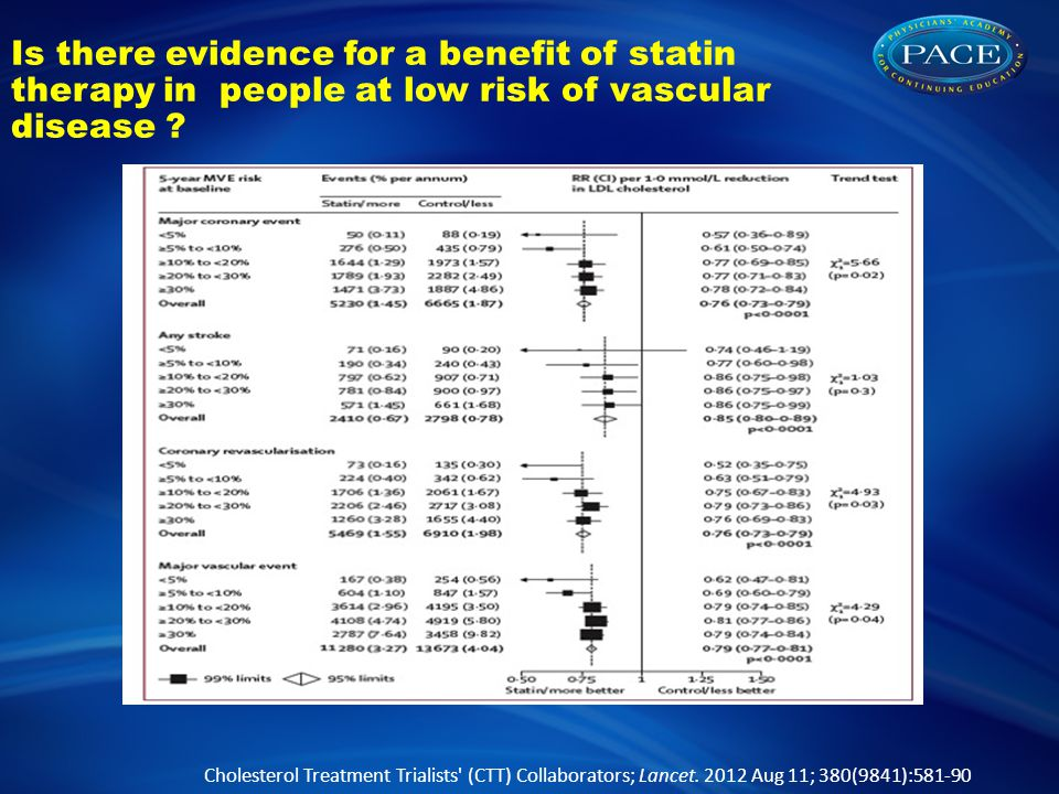 Is there evidence for a benefit of statin therapy in people at low risk of vascular disease .