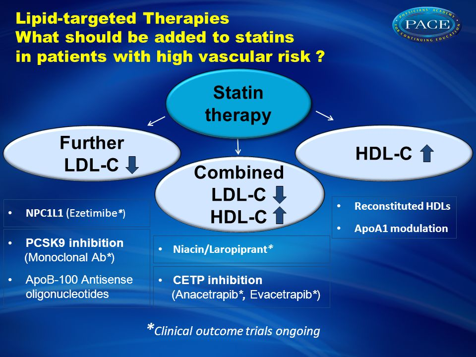 Lipid-targeted Therapies What should be added to statins in patients with high vascular risk .