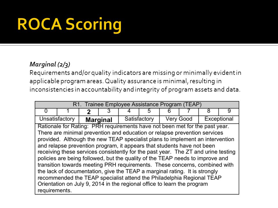 Marginal (2/3) Requirements and/or quality indicators are missing or minimally evident in applicable program areas. Quality assurance is minimal, resu