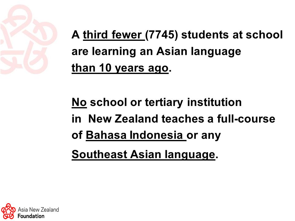 A third fewer (7745) students at school are learning an Asian language than 10 years ago.
