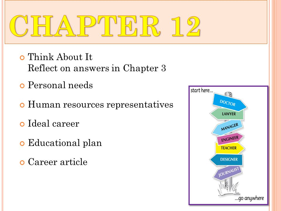 Think About It Reflect on answers in Chapter 3 Personal needs Human resources representatives Ideal career Educational plan Career article