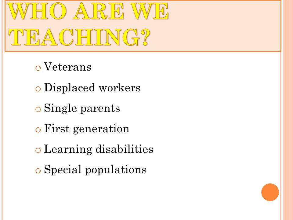 Ideal job Career research Career exploration worksheet