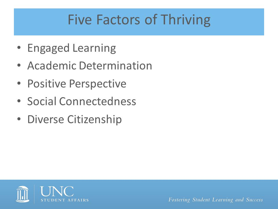 Five Factors of Thriving Engaged Learning Academic Determination Positive Perspective Social Connectedness Diverse Citizenship