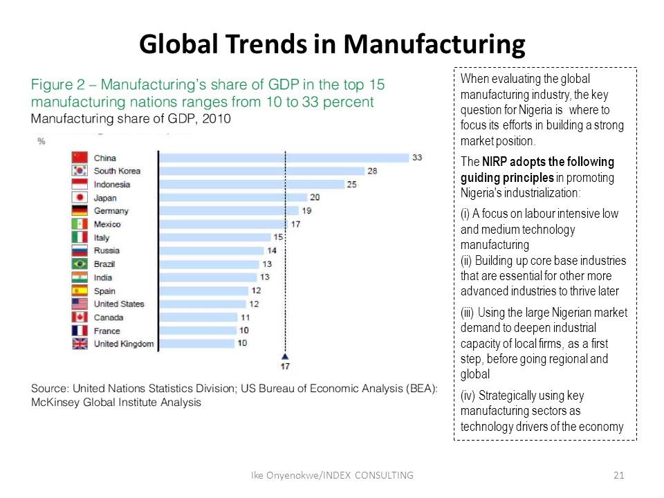 Global Trends in Manufacturing 21Ike Onyenokwe/INDEX CONSULTING When evaluating the global manufacturing industry, the key question for Nigeria is whe