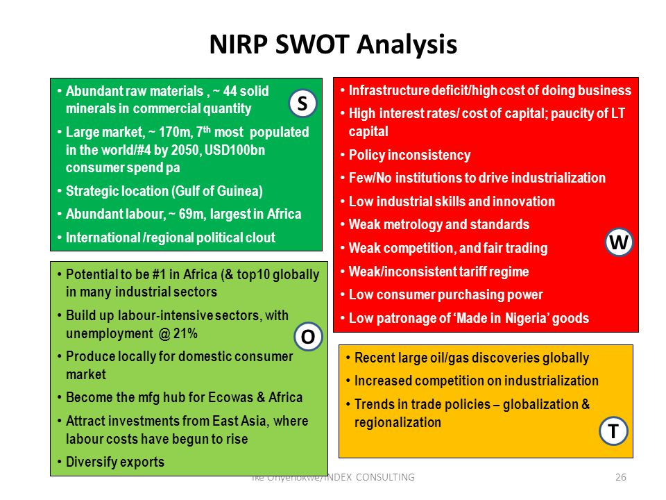 NIRP SWOT Analysis 26Ike Onyenokwe/INDEX CONSULTING Abundant raw materials, ~ 44 solid minerals in commercial quantity Large market, ~ 170m, 7 th most