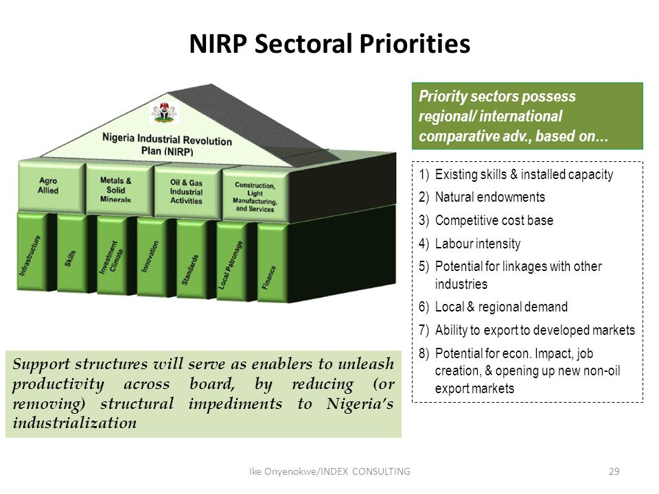 NIRP Sectoral Priorities 29Ike Onyenokwe/INDEX CONSULTING 1)Existing skills & installed capacity 2)Natural endowments 3)Competitive cost base 4)Labour