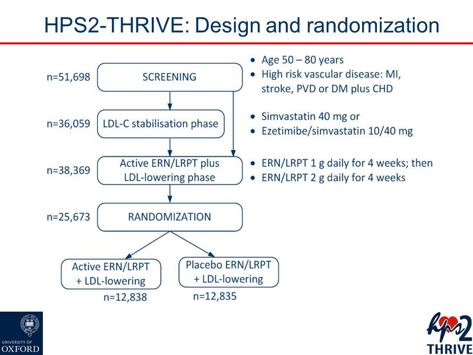 HPS2-THRIVE: Design and randomization