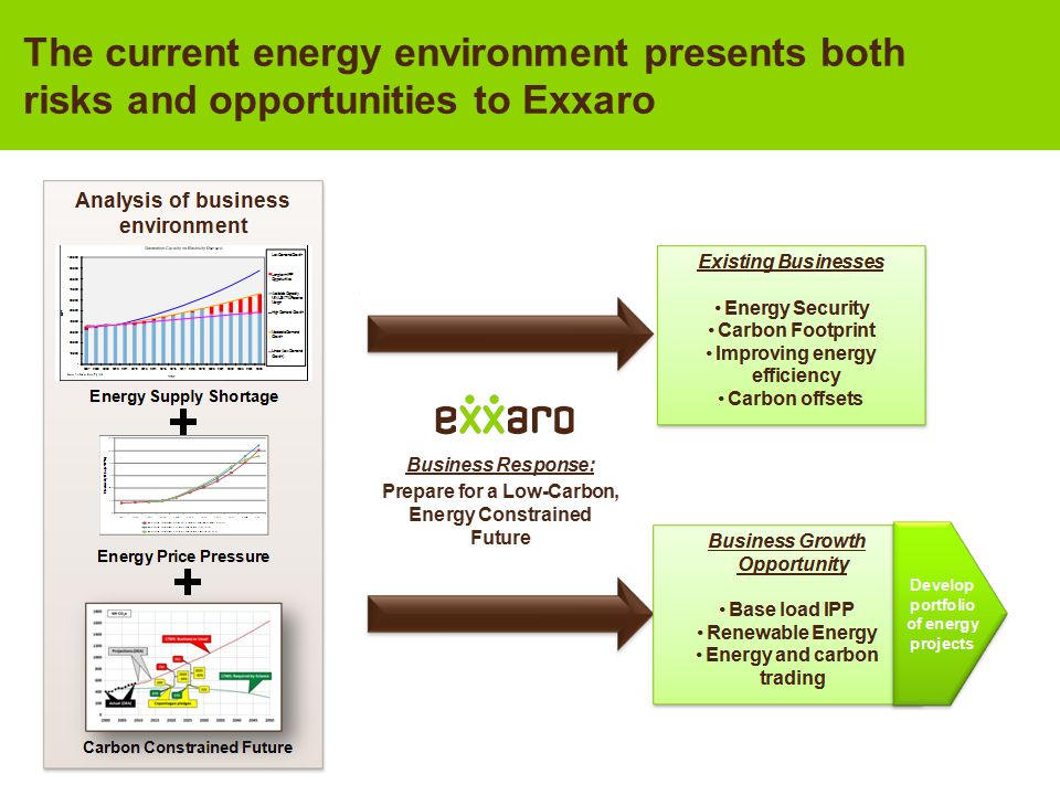 The current energy environment presents both risks and opportunities to Exxaro
