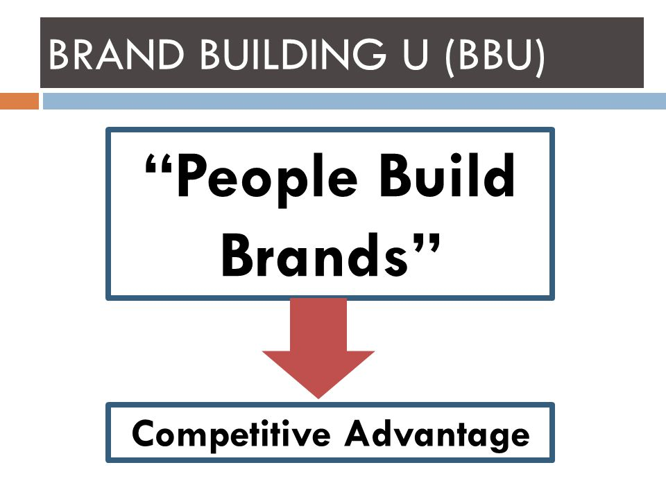 People Build Brands Competitive Advantage BRAND BUILDING U (BBU)